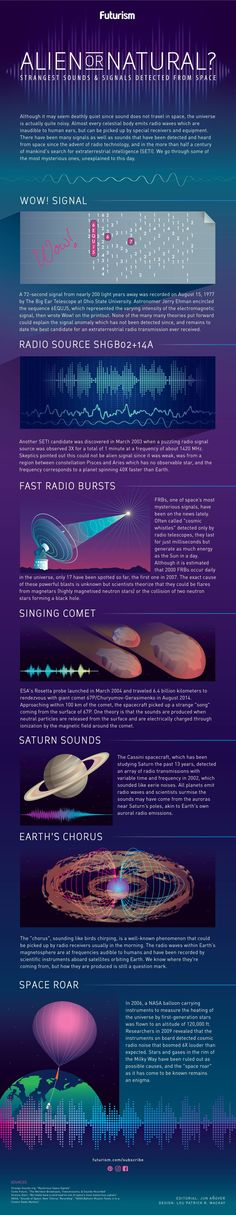Alien or Natural: Strangest Sounds & Signals Detected from Space  Space is filled with noise; inaudible frequencies of radiation that carry the secrets of the universe. The question is, are they alien or are they natural?
