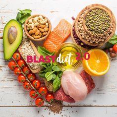Blast Diet. La Mejor Dieta En Línea Para Bajar De Peso