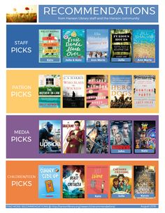 book and media recommendations for the Hanson Public Library staff and Hanson community members Public, Community, Reading, Books, Life, Libros, Book, Reading Books, Book Illustrations