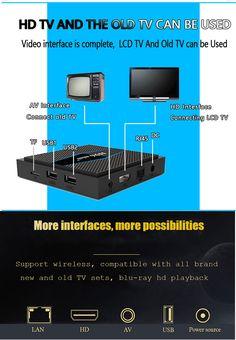 H96 MINI Plus Amlogic S905W 2GB RAM 16GB ROM TV Box Support HD Netflix