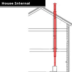 Chimney System Pack House Internal - The Chimney Pack is used when you are running the flue internally through your house. All the parts you require are included in the Chimney Pack.