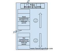 behaviorchartlayout.JPG 960×720 pixels behavior chart for kids