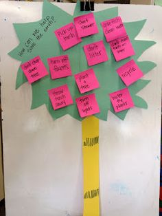 Truffula tree graphic organizer: How can we help take care of the earth?