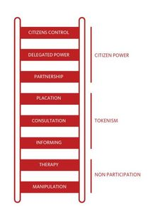 #ClippedOnIssuu from Designing for democracy