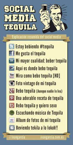 #Socialmedia a golpe de chupito de tequila  Análisis de las diferentes Redes Sociales con mucho #humor