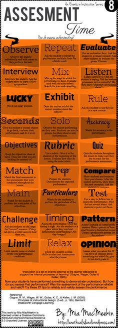 27 Ways to Assess Understanding