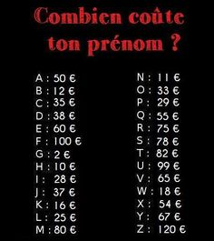 Combien coûte ton prénom? Zodiac Funny, Zodiac Signs, Silly Names, Bff Quotes, Instagram Story Template, Constellations, Escape Room, Tricks, Horoscope