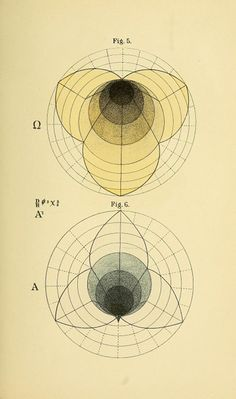 Geometrical Psychology – Benjamin Betts's curious 19th-century mathematical illustrations of consciousness.