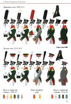 Infantry Uniforms 1809-11 & 1812-14