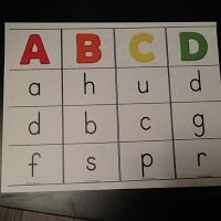 L'alphabet - les lettres majuscules et minuscules
