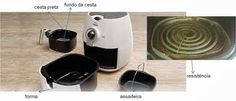 fritadeira-sem-oleo-air-fryer-philips-walita-polishop-receitas: Fritadeira Sem Óleo Air Fryer Philips-Walita - Dic...