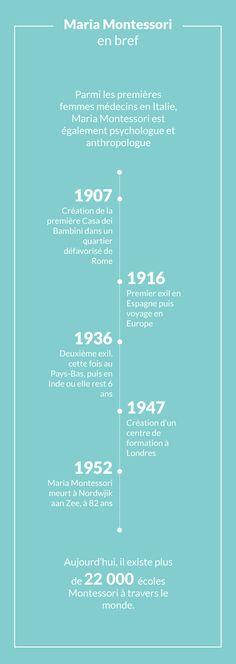 Maria Montessori • Pédagogues célèbres • Education Nouvelle • Pédagogie alternative • Ecole • Espace d'apprentissage • Environnement préparé