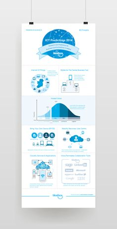 Series of infographics for ICT Insights for Blueface. The infographics visualize a culmination of a nationwide survey among business owners and sets out Blueface's seven key predictions emerging in ICT that will shape businesses in the coming years. Keynote Design, Bring Your Own Device, Design Presentation, Website Layout, Document, Insight, Infographic, Tapioca Pudding, Graphic Design