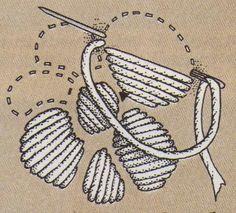 Punto de Tallo:        Punto Lanzado:            Este es un ejemplo de bordados realizados en punto lanzado     Punto Mosca:          ... Embroidery Stitches Tutorial, Hand Embroidery Patterns, Embroidery Techniques, Embroidery Designs, Mexican Embroidery, Crewel Embroidery, Cross Stitch Embroidery, Cross Stitch Patterns, Bordados E Cia