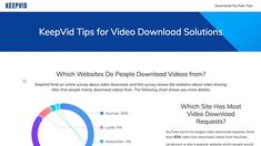 14 Best YouTube Video Download images in 2018 | Youtube