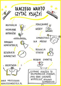 Myślenie wizualne, kurs online, e-book, sketchnoting Visual Note Taking, Polish Language, School Staff, I Love Books, Self Development, Book Recommendations, Book Lovers, Activities For Kids, Quotations