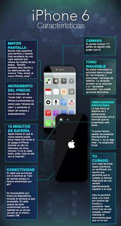 Características del iPhone 6. Probablemente sea cierto