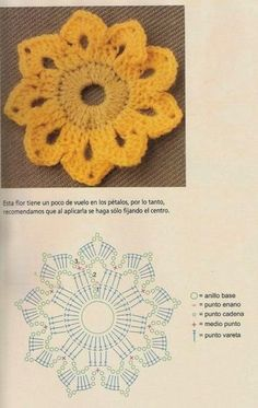 Tutorial flores crochet