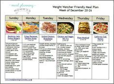 Weight Watcher friendly meal plan with SMARTPOINTS!! Free printable recipes and grocery list!
