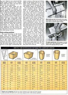 How to Cut Compound Angles Table Saw Wood Dimensional Stability Chart Different Types Of Wood For Furniture Red Oak Woodworking Where To Buy Wood For Furniture Making tree Hulpstuk zaag is part of Woodworking shop - Woodworking Tools For Beginners, Woodworking Techniques, Woodworking Jigs, Woodworking Projects, Carpentry, Furniture Making, Wood Furniture, Saw Wood, Easy Wood Projects