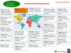 Estereotipos internacionales en español  International Stereotypes