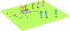 The rabbit in the blitz rugby drill Rugby Drills, Rugby Coaching, Us Soccer, The Blitz, Rabbit, School, Bunny, Rabbits, Bunnies