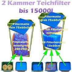 Teichfilter Aufbau und Filtermedien Reihenfolge   Teichfilter Filters, Personal Care, Sketches, Binoculars, Self Care, Personal Hygiene