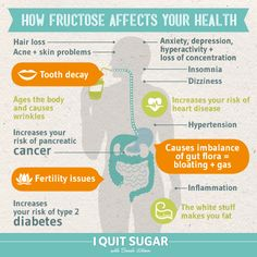 How fructose affects your health – I Quit Sugar