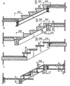 8. Лестницы и пандусы - 1. Принципиальные конструктивные решения общественных зданий