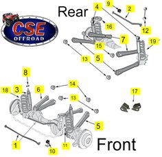 Interactive Diagram Wrangler TJ Suspension Parts Jeep