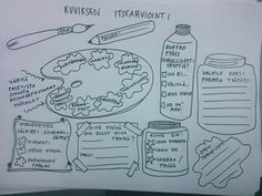 Itsearviointi kuvikseen School Fun, Primary School, Art School, Art Critique, Art Worksheets, Art Template, Templates, Study Skills, Elements Of Art