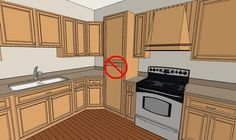 31 Kitchen Design Rules, Illustrated.  A kitchen that follows all of these rules is almost guaranteed to be both functional and safe. See how many rules your existing kitchen violates for a better understanding of why it may seem awkward and dysfunctional.: