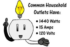 Know your Christmas lights wattage. DIY page for planning/calculating watts Outdoor Xmas Lights, Hanging Christmas Lights, Outdoor Christmas Decorations, Christmas Themes, Outdoor Decor, Christmas Light Installation, Knowing You, Wedding Planning, How To Plan