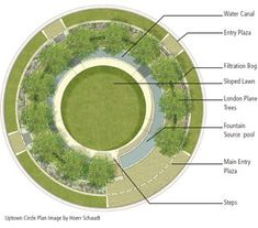 Sustainable Roundabout Manages Stormwater and Traffic