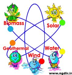 There is more than one way to create energy! :)
