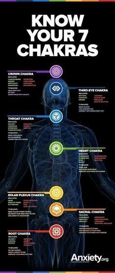 Balanced Chakras Reduce Anxiety | Chakra balancing tips infographic | Meditation | Mindfulness | Mental health & self-care #selfdefenseinfographic #meditationinfographic