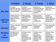 elementary book review rubric