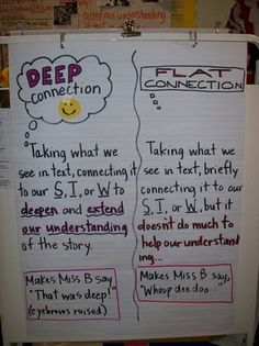 Connection anchor chart