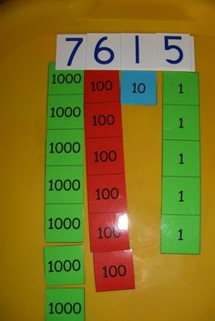 A great visual and center activity for understanding place value. More about math . - A great visual and center activity for understanding place value. More on math and learning in gene - Fourth Grade Math, Second Grade Math, Grade 3, Math Place Value, Place Values, Place Value Cards, Math Games, Math Activities, Math Math