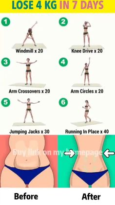 Full Body Gym Workout, Summer Body Workouts, Slim Waist Workout, Gym Workout Videos, Easy Workouts For Beginners, Fitness Workout For Women, Fitness Tips, Short Workouts, Abs Workout Routines