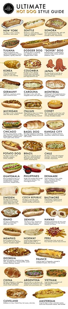 """It's not just a sausage in a bun; it's a beautiful blank canvas. It's a hot dog, which is a foodstuff eaten worldwide. Here are 40 distinctive varieties from around the globe — from iconic NYC """"dirty water dogs"""" to fully loaded South American street-cart dogs to Japanese octo-dogs. There is a tubesteak out there for every craving that ever was."""