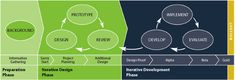 elearning project management