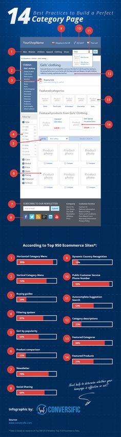 "Best Practices to Build a Perfect Ecommerce Category Page  The Category page  is the place where most of your traffic arrives, especially if you have a great landing site and good content. If you don't take advantage of these ""intermediate"" pages to develop your customer relationship then you will lose a great opportunity.  #ecommerce #marketing #infographics"