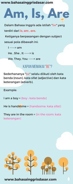 "Dalam sebuah bahasa inggris ada istilah ""be"" yang terdiri dari am, is, are.  Bagaimana penerapannya dalam grammar? lihat gambar berikut."