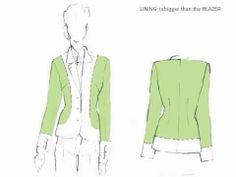 Lesson 5 - Part 2 : Blazer lining / Video shows you how to create a lining for your blazer pattern