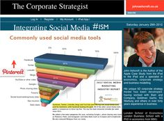 Integrating social media? the which and the why, the corporate strategist explains!