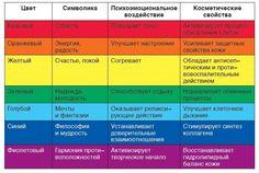 Сайт знакомств - loveplanet.ru