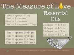 Have you ever wondered how many drops of oil was in a 5, 10, or 15 ml bottle of essential oil? Now you do not have to guess, this graphic makes it easy to know the approximate number of drops that ...