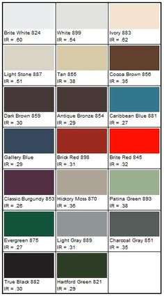 Best Berridge Metal Panels Color Chart Metal Roof Colors 400 x 300
