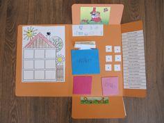 Tvoříme Lapbooky, 1. třída